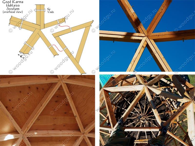 Коннектор купольных домов своими руками